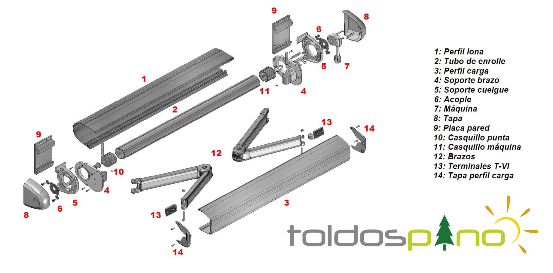 Toldos cofre fabricaci n e instalaci n toldos pino for Accesorios de toldos